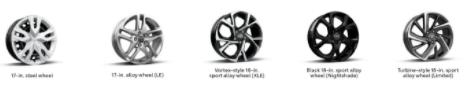 Toyota CHR Wheel Torque Specs