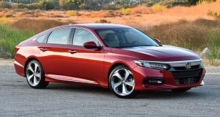Honda Accord 2022 Price in Bangladesh