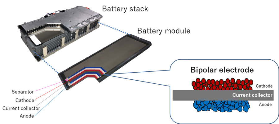 Toyota Aqua Battery Life